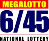 Mega Lotto 6/45 Draw Schedule