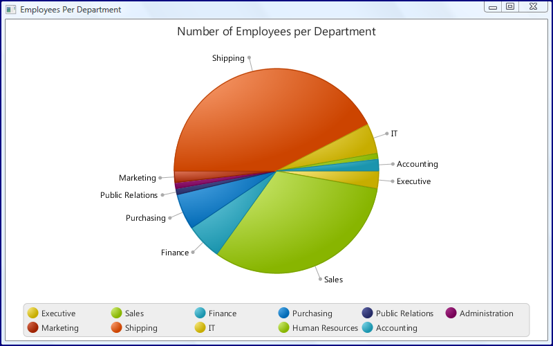 Inspired by actual events styling javafx pie chart with css i am now going to adapt the above example to use a custom theme of blue inspired pie slices with a brown background on the legend ccuart Gallery