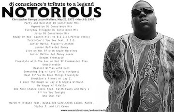 NOTORIUS B.I.G. mixtape by DJ Conscience