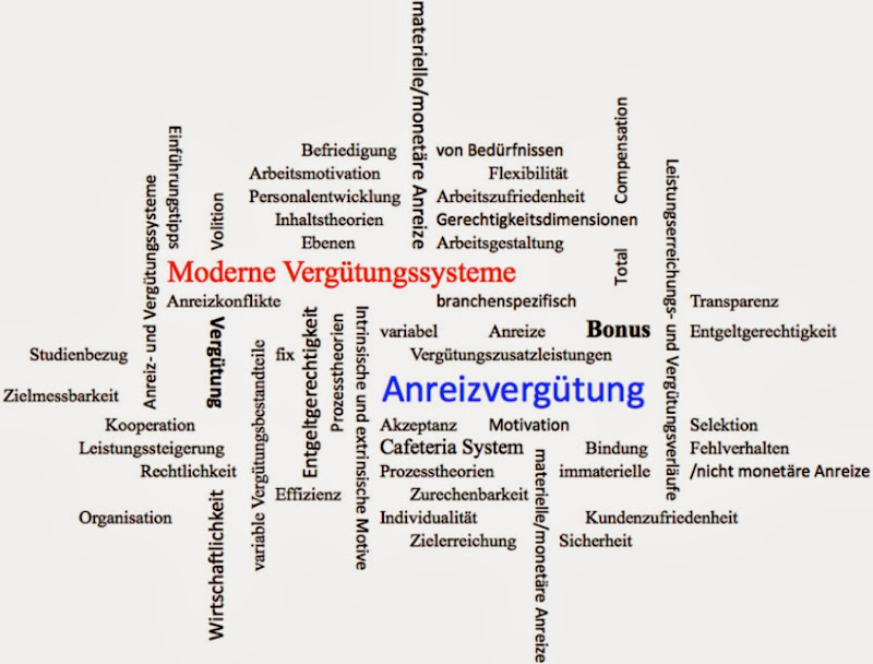 Leipziger-HRM-Blog title=