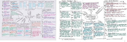 XPRESS RIVISION OVERVIEW MIND MAP P1P3 STPM