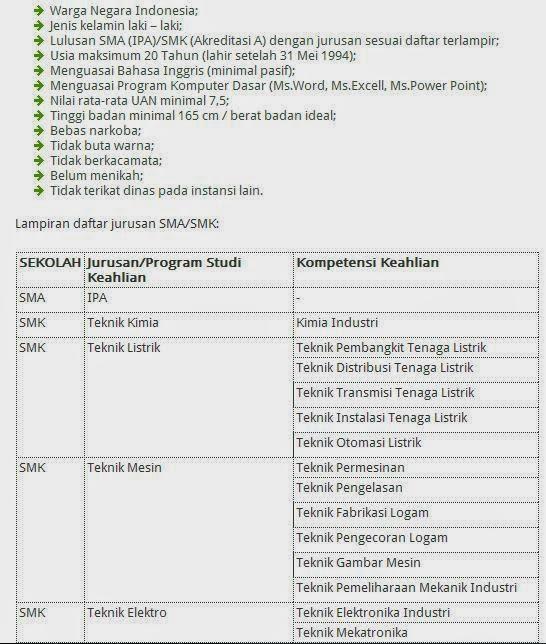 lowongan-kerja-petro-kimia-gresik-juni-2014