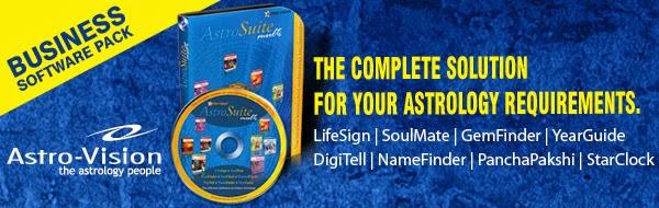 AstroSuite Software