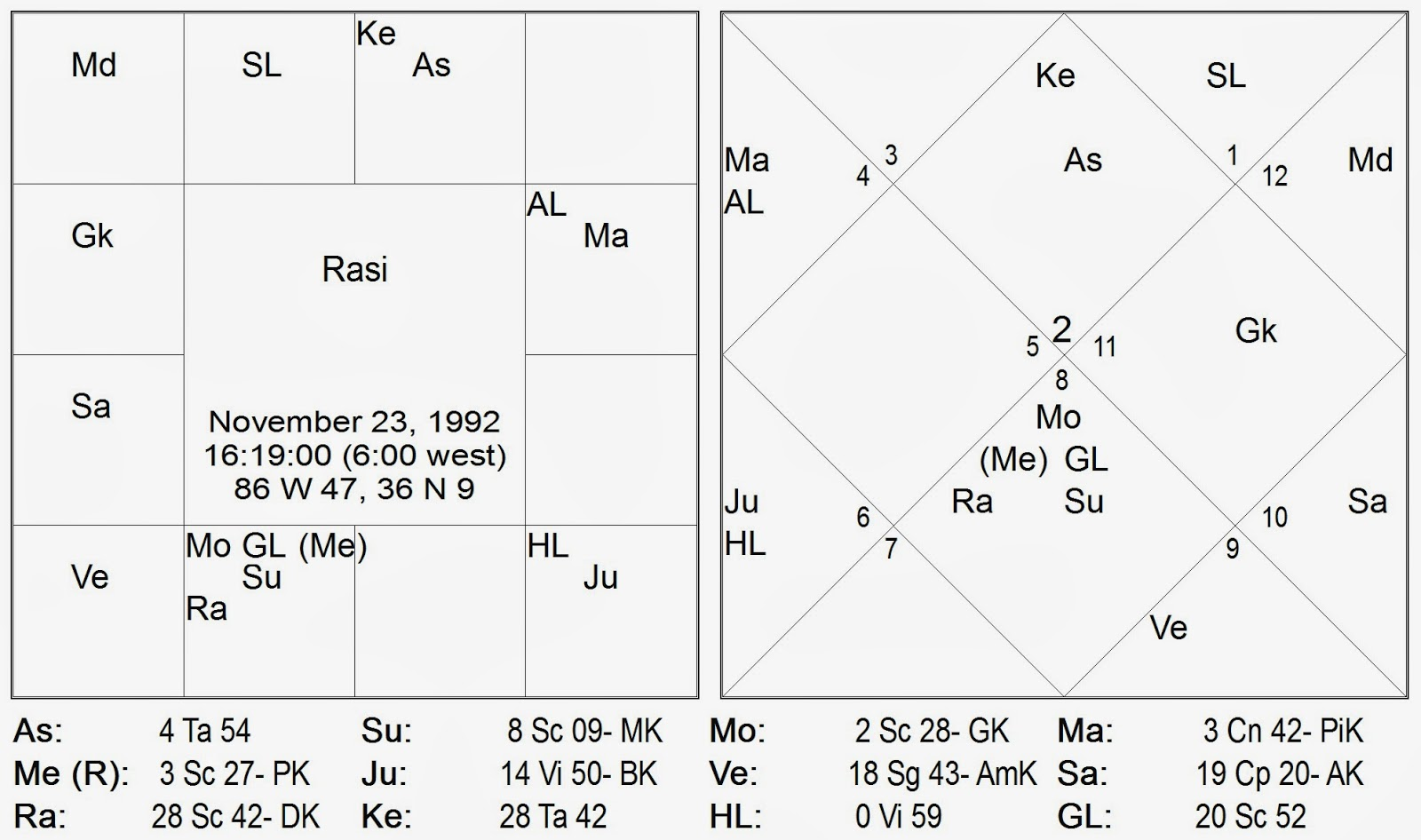 Free birth chart predictions for 2018 geenschuldenfo Image collections