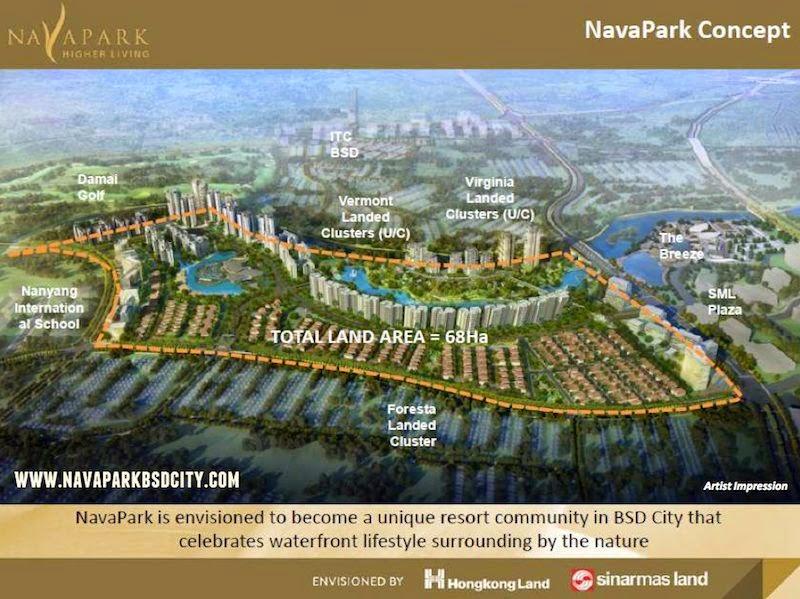 Master Plan Nava Park BSD