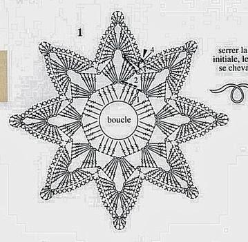 Karácsonyi horgolt terítő minták