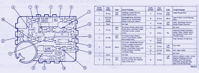 fuse box diagram of 2009 ford explorer fuse box diagram map rh fuseboxdiagram blogspot com 2009 ford explorer interior fuse box diagram 2009 Ford Explorer Interior