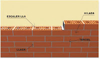 """Albañilería, levantar pared de bloques"""