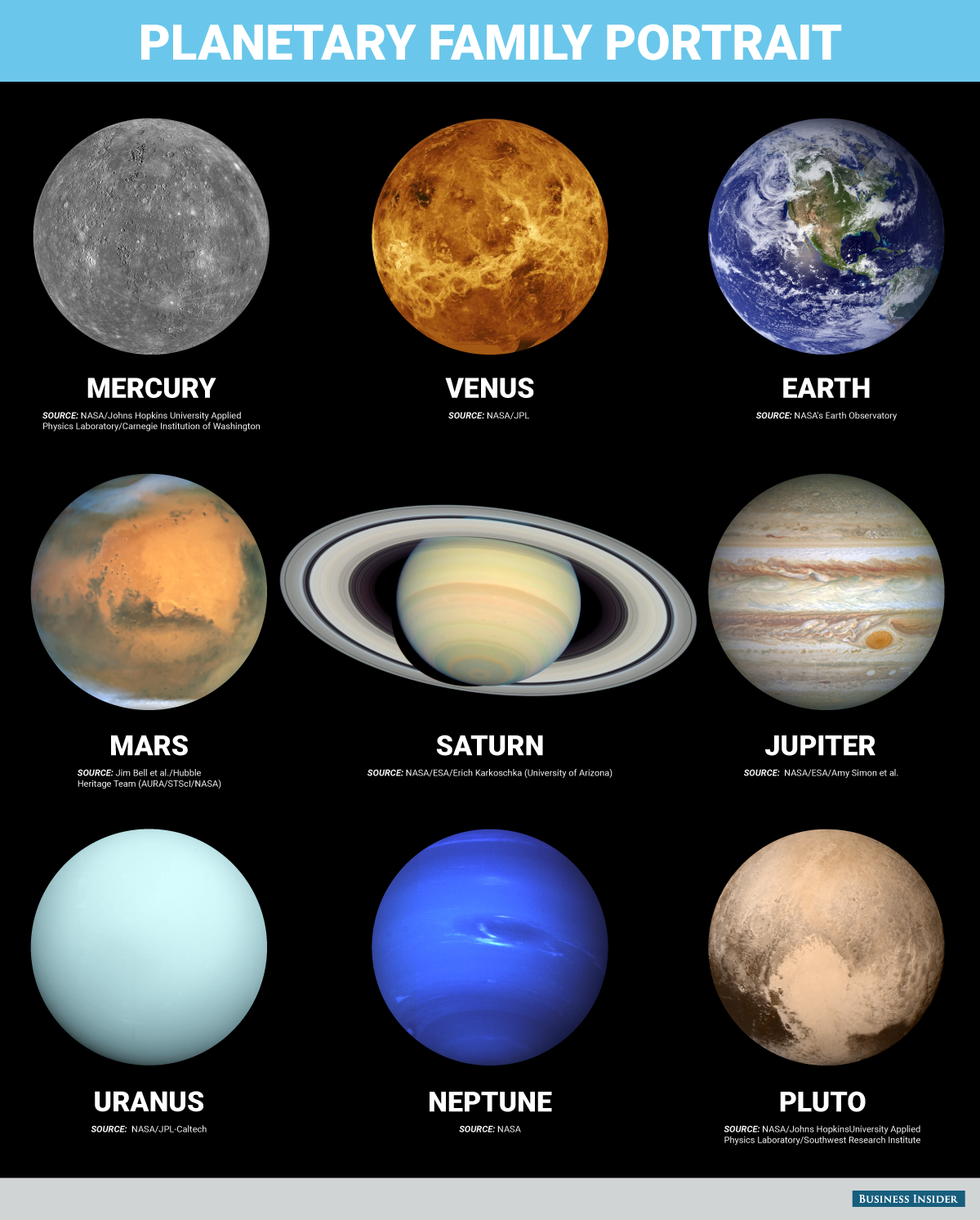big to small in our solar system planets in order - photo #7