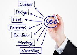 SEO ,SEO services business,Search Engine Marketing Businesses,Search Engine Marketing ,Search Engine, Marketing