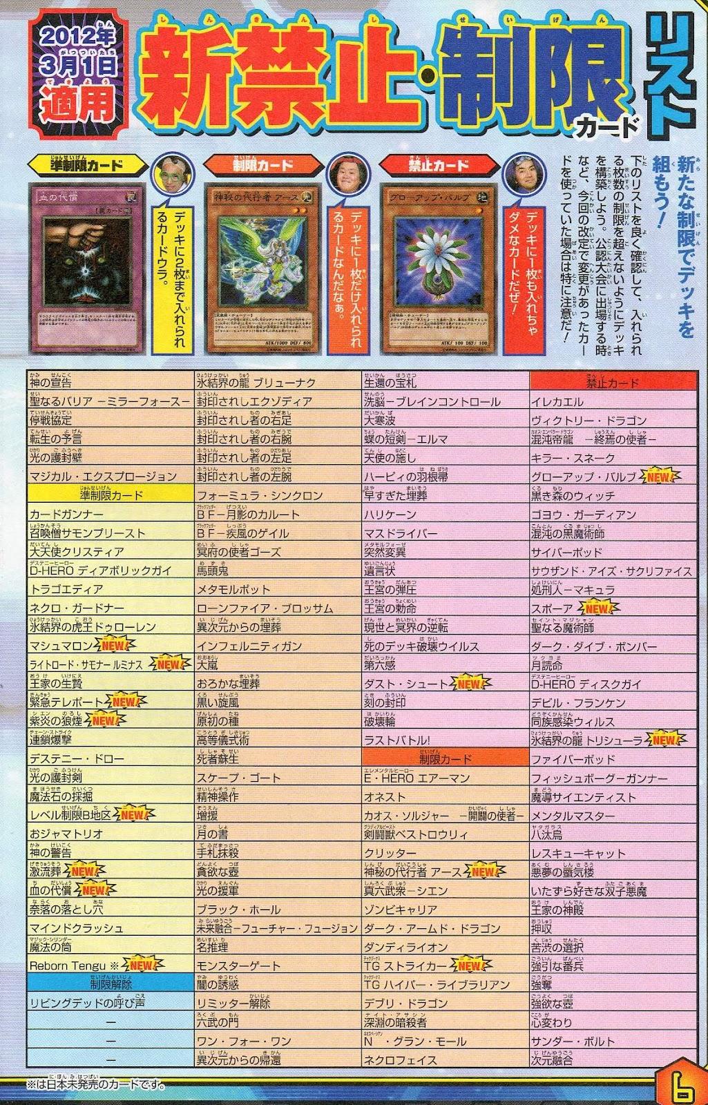 mnitwining nueva lista de yu gi oh marzo 2012