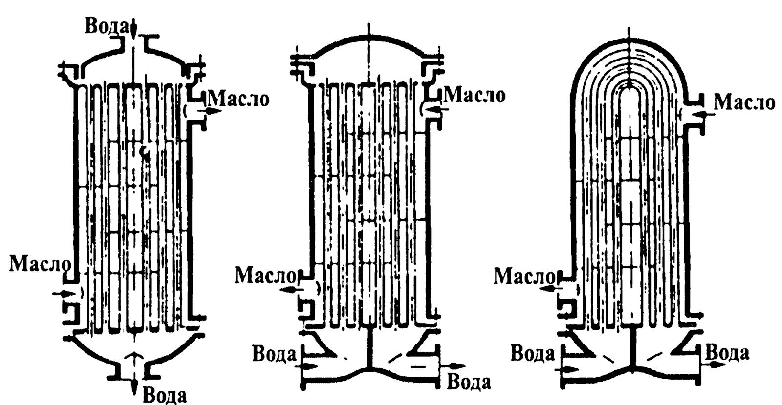 Теплообменные аппараты на судах теплообменник в печку своими руками