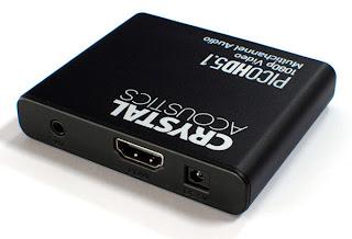 gadget lecteur USB multimedia HDMI miniature