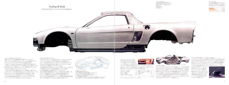 Honda NSX japoński supercar sportowy samochód kultowy centralnie V6 RWD nadwozie frame chassis 日本車 ホンダ アキュラ