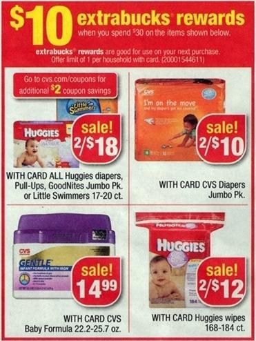 Cvs huggies coupons printable