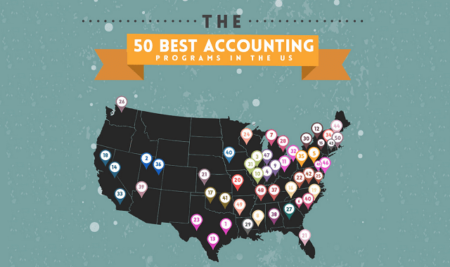 The 50 Best US Accounting Programs
