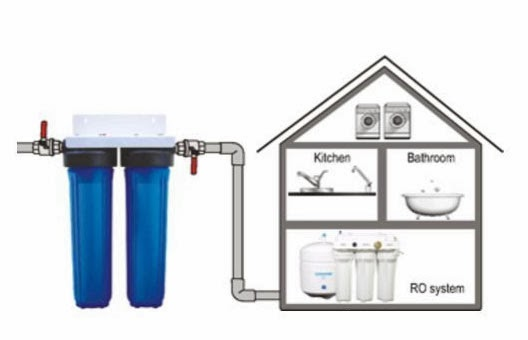 Ro Water Purifier Amp Spare Parts January 2014