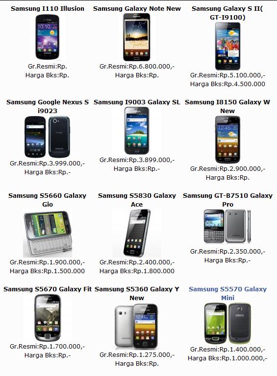 Daftar Harga Handphone 2012 terupdate