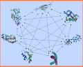 4 elementos molecular para calcular encaixe de proteinas