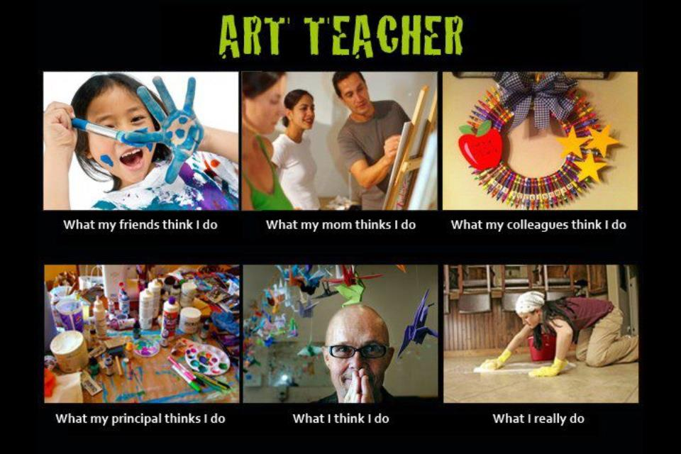 Marcia from Vivid Layers had this Art Teacher Meme on her blog that I ...