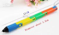 Ballpoint Pen Names5