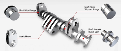 Low Speed Crankshaft