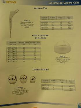 Sistema de cadera CDH