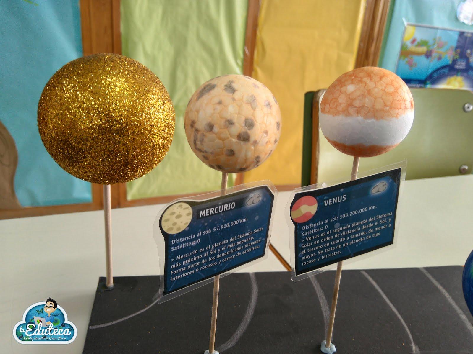 CLUB DE IDEAS  Maquetas del Sistema Solar ~ La Eduteca