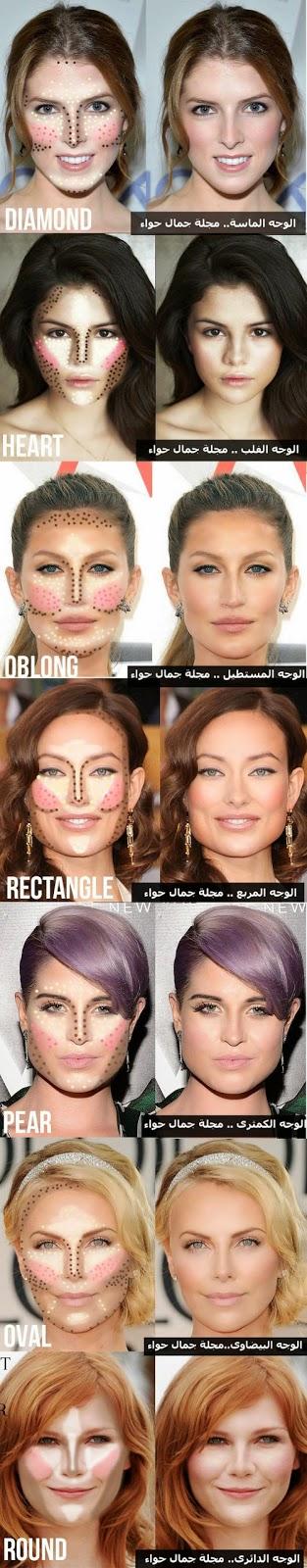 بالصور: كيف تطبقين الهايلايتر والكونتر  بمكياجك حسب شكل وجهك