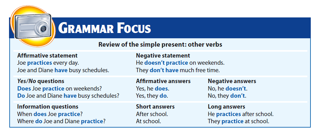 Grammar Exercise - English Tenses Review