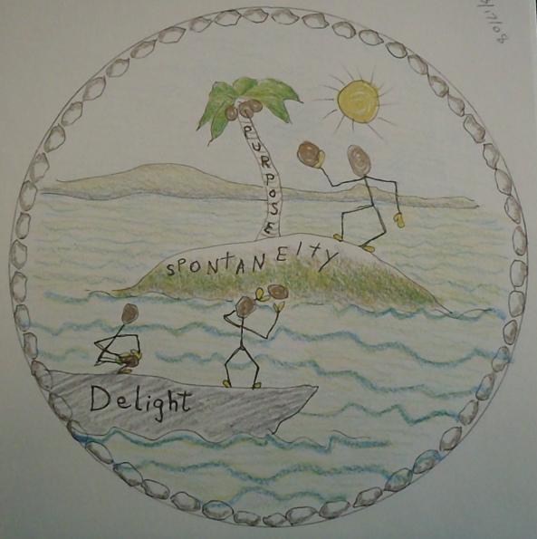 Artists Mediums Blog Mandala Drawing Class