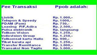 fee ppob interlink