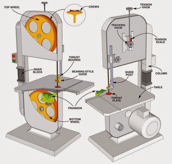 In Depth Process Waterjet Vs Bandsaw Adrien Segal Artdesign