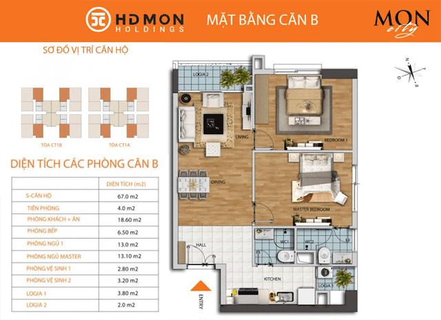 Căn B 67m2 chung cư HD Mon City