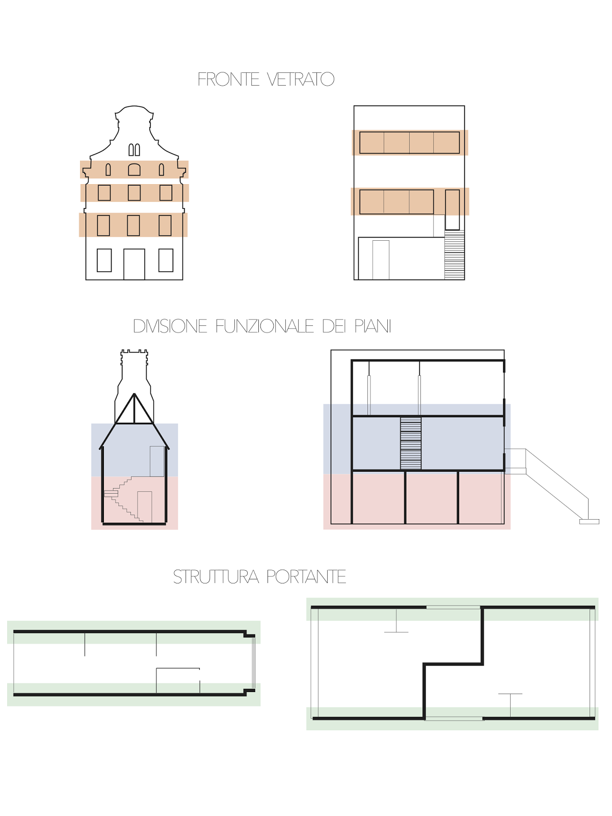 Casa gotica e maison citrohan teorie e tecniche for Casa di architettura gotica
