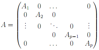 Linear Algebra: #11 Eigenvalues, Eigenspaces, Matrices which can be Diagonalized equation pic 2