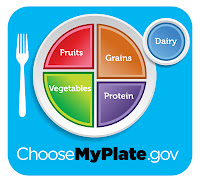 my food plate - fruits and vegetables for nourishing skin