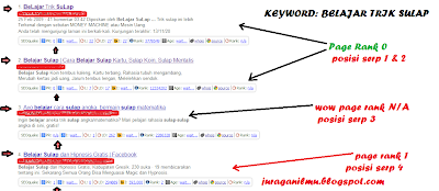 Persaingan Serp di Google Tanpa PR