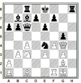 Posición de la partida de ajedrez Timmer - Boudre (París, 1988)