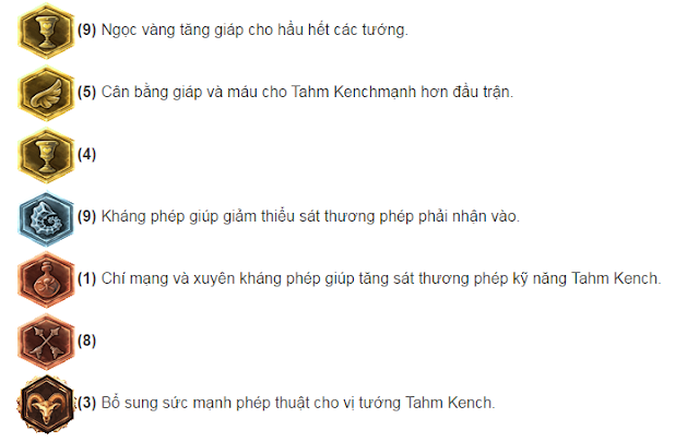 Bảng ngọc Tahm Kench đi Top