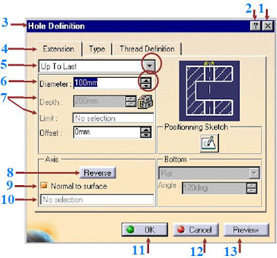 Dialog Boxes for catia cad