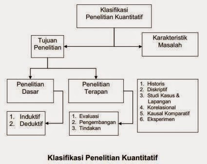 Penelitian Kuantitatif dan Penelitian Kualitatif ...