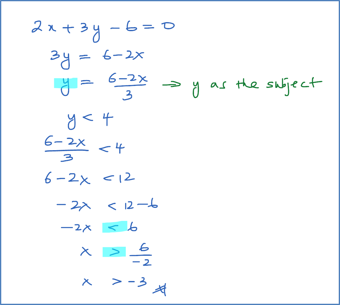 how to find the range of a quadratic inequality