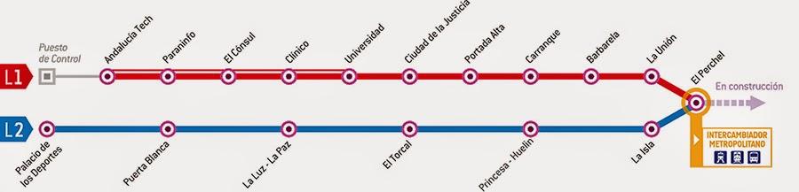 plano del metro de malaga