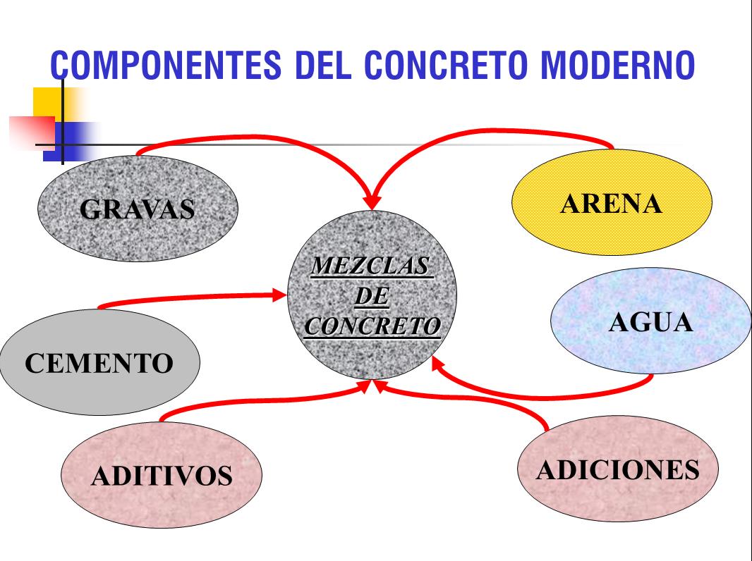 Tecnologia de materiales capitulo viii - Propiedades del granito ...