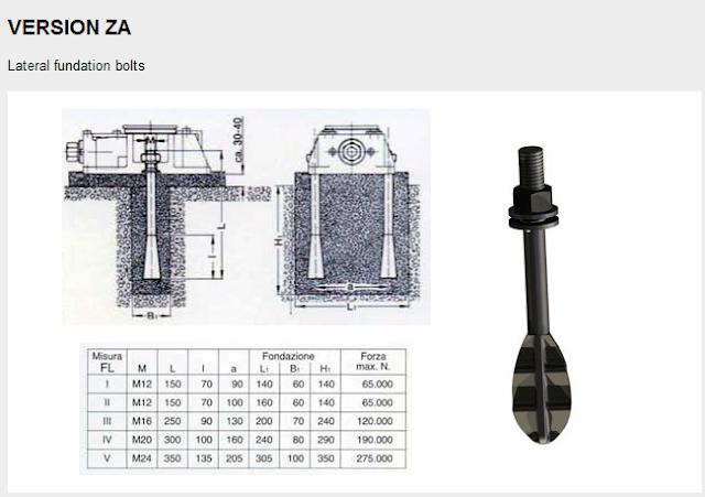 Version ZA