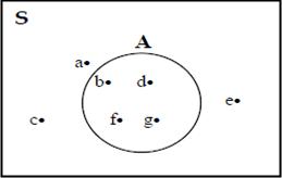 Cara membuat menggambar diagram venn belajar pengetahuan contoh soal 2 ccuart Image collections