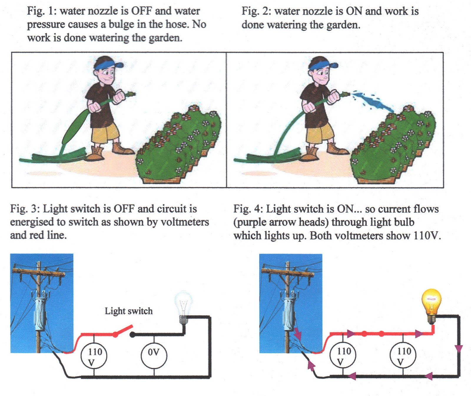 Diy Christmas Lights Electrical Theory 11 Volts Amps Watts Two Lightbulbs On A Parallel Circuit With One Light Switch Wattage Describes How Much Power Is In The Eg 100w Bulb Gives Off More Than 60w Unit Or W