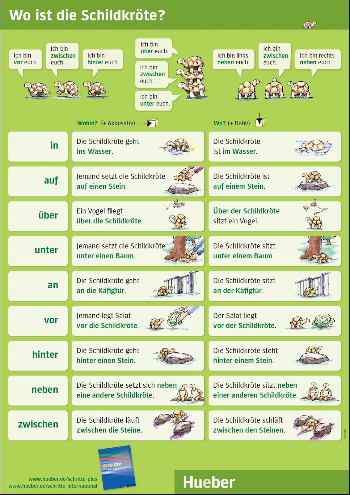 Tabella verbi tedeschi italiano
