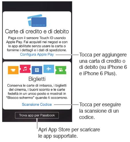 Come impostare carta credito o debito su iPhone - aggiungere carta per pagamenti